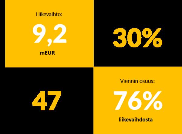 nordic id lyhyesti 2019